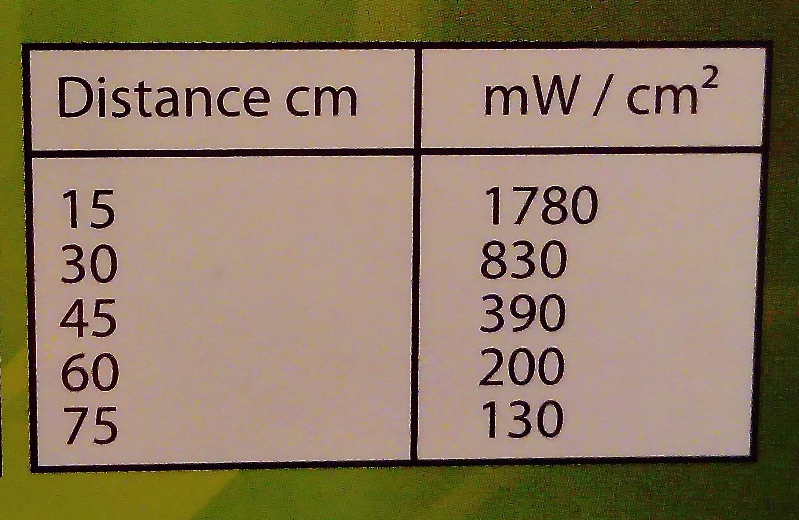 LAMP MERCURIO 160W 1
