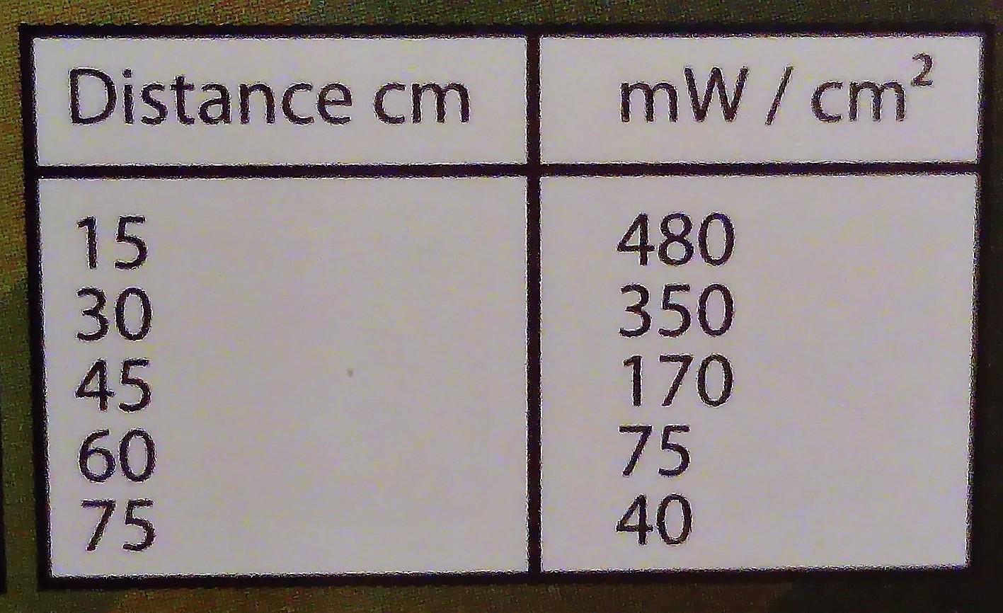 LAMP MERCURIO 80W S 2
